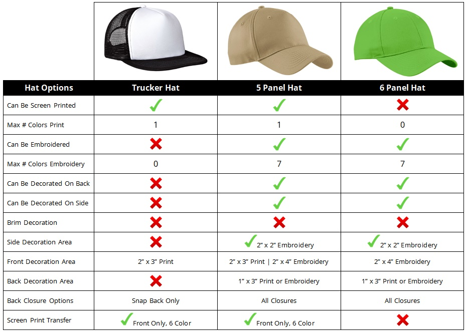 Hat Decoration Options